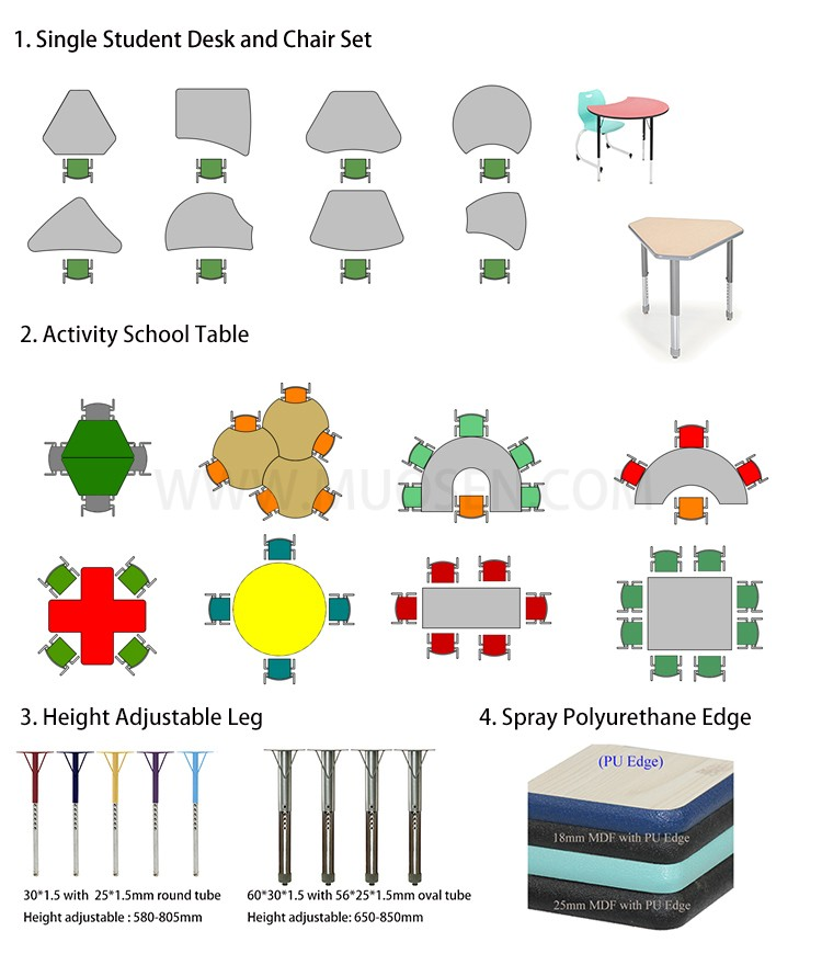 All Kinds of Tabletop Shape